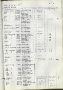 V & A lijst m.b.t Folkwang met o.a. Fischer en Gurlitt als kopers
